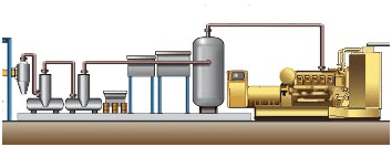 Process Heat Gas - Electrical Generation figure
